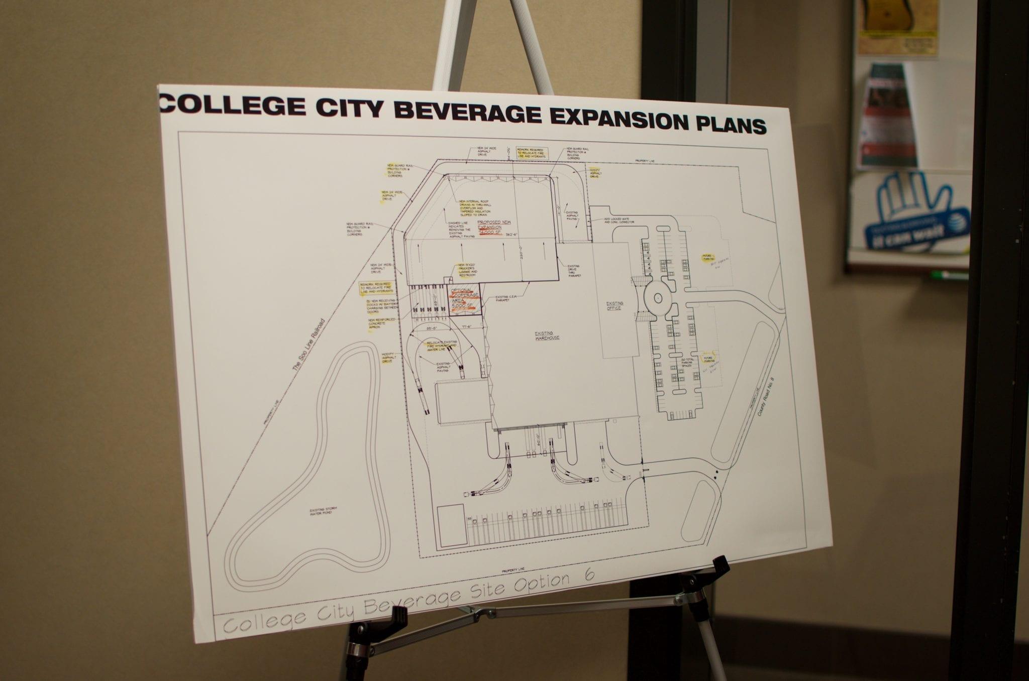 Expansion Plans